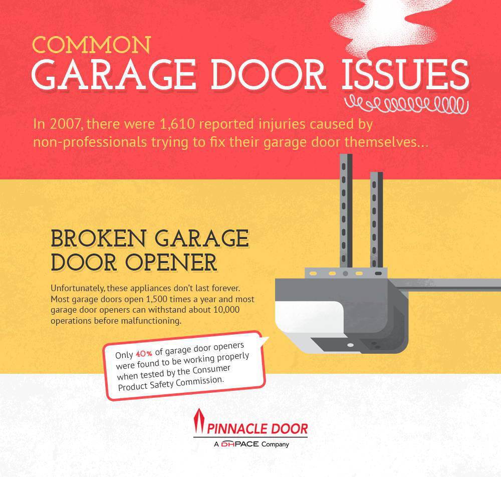 Common Garage Door Issues: Broken Garage Door Opener