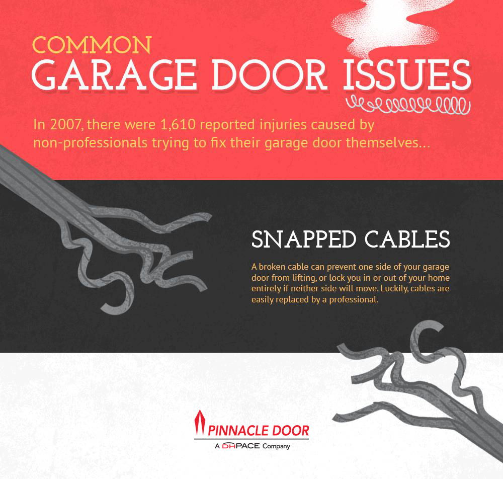 Common Garage Door Issues: Snapped Cables
