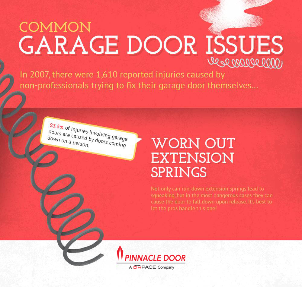 Common Garage Door Issues: Worn Out Extension Springs